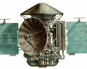 letjelica Mars 2