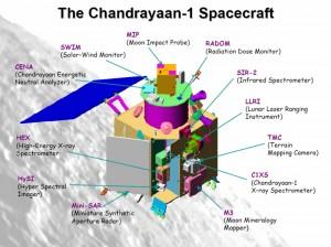 Indijska letjelica Chandrayaan-1