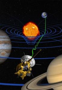 Letjelica Cassini oko Saturna