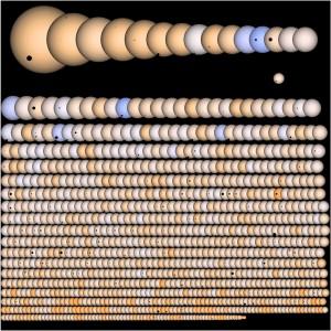 Keplerova otkrića