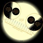 tranzit merkura_09052016_grafika