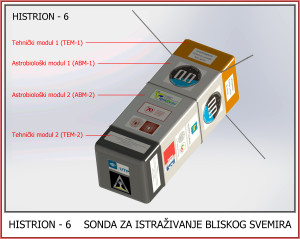 H6_moduli sonde_OKVIR