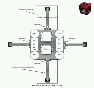 tsm_moon lander concept 2010