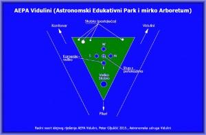 AEPA Vidulini_radni nacrt 2015
